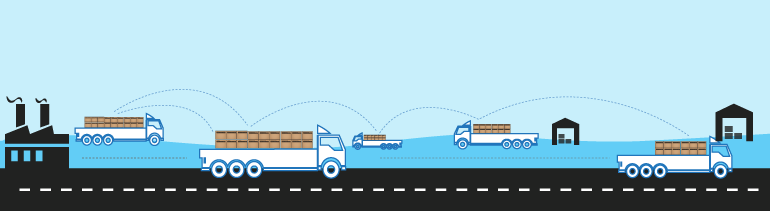 Smart Fleet Management - Freight management logistics