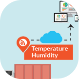 Cold chain sensors & monitoring solutions