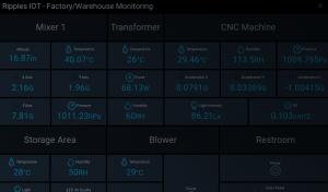 Shop floor monitoring, OEE, IOT Starter kit Singapore, IoT Asia. Ripples IoT Pte ltd