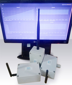 Factory monitoring solutions - wireless mesh. Ready to deploy. Current monitoring, equipment utilisation