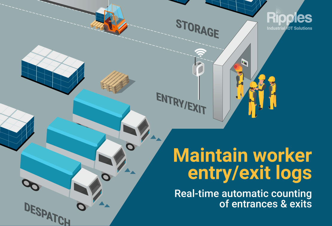 Maintain worker entry/exit logs