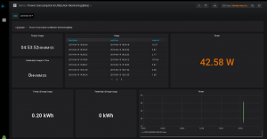 IOT dashboard for current monitoring, equipment utilisation monitoring, scheduling maintenance, changing consumables.