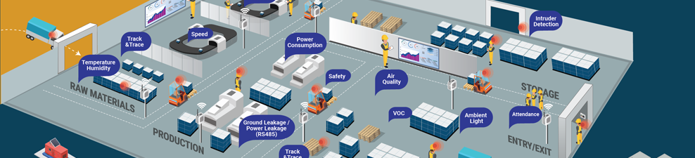 shop, workflow floor monitoring, inspection control, inventory tracking solution - Ripples IoT